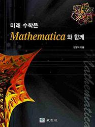 Future Math with Mathematica