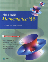 Basic Mathematica Primer